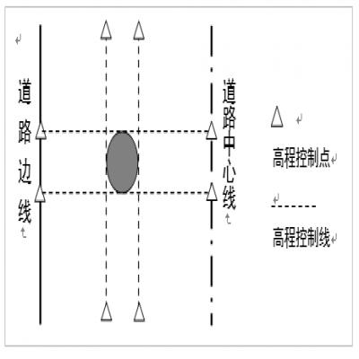 井盖安装施工过程图文说明